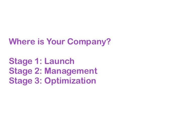 Where is Your Company?Stage 1: LaunchStage 2: ManagementStage 3: Optimization