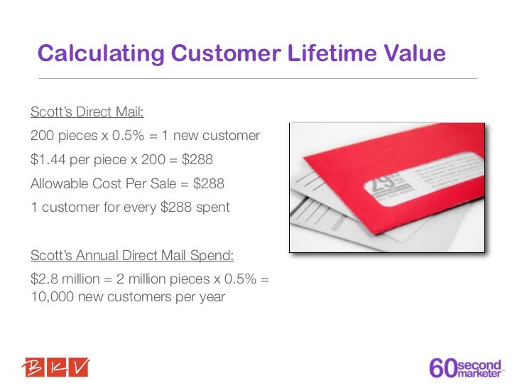 Calculating Customer Lifetime ValueScott's Direct Mail:200 pieces x 0.5% = 1 new customer$1.44 per piece x 200 = $288Allow...