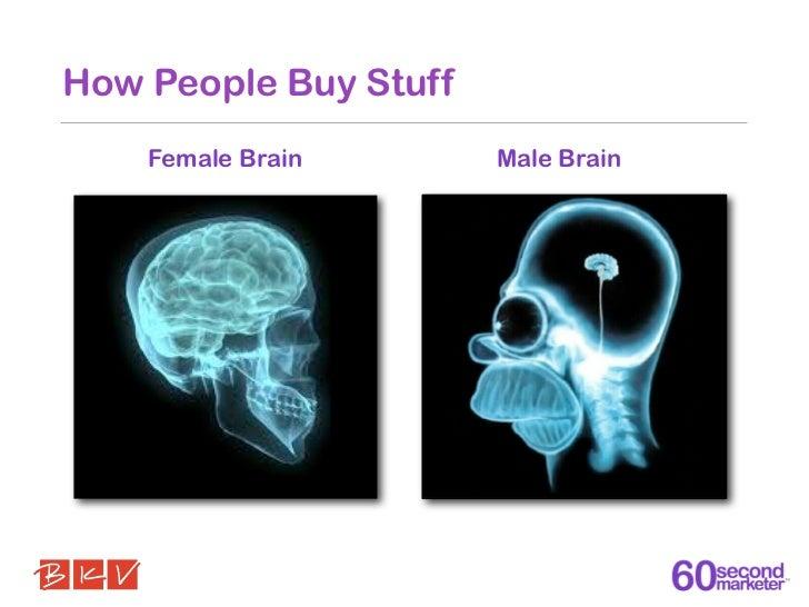 How People Buy Stuff    Female Brain       Male Brain