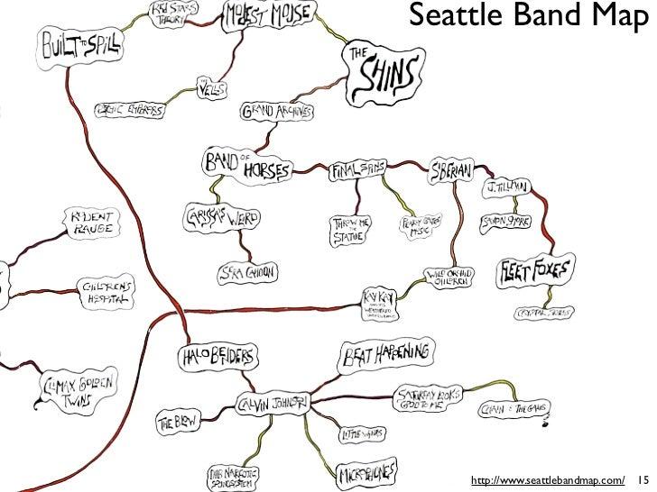 Seattle Band Map http://www.seattlebandmap.com/ 15