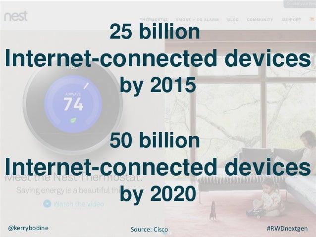 #RWDnextgen@kerrybodine 25 billion Internet-connected devices by 2015 #RWDnextgen@kerrybodine Source: Cisco 50 billion Int...