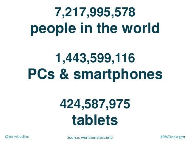 ##RWDnextgen@kerrybodine Source: worldometers.info 7,217,995,578 people in the world 424,587,975 tablets 1,443,599,116 PCs...