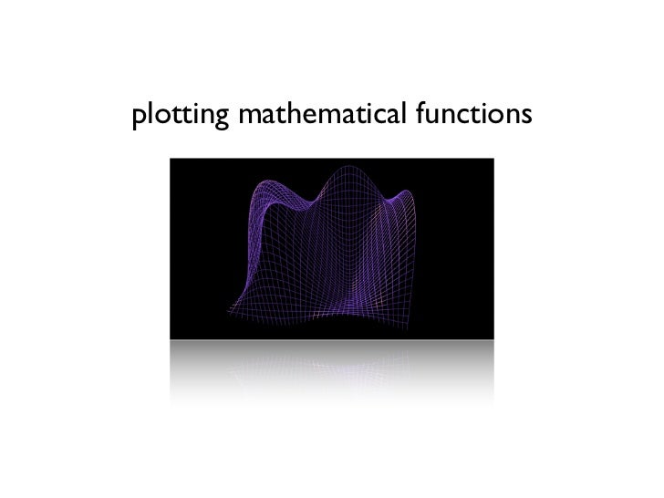plotting mathematical functions
