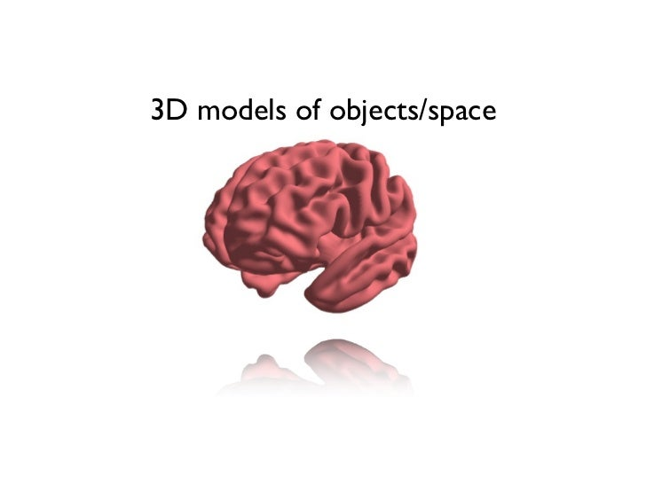 3D models of objects/space