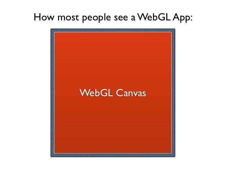 How most people see a WebGL App:         WebGL Canvas         HTML Document