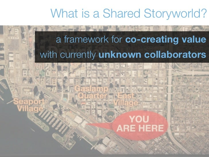 What is a Shared Storyworld?   a framework for co-creating valuewith currently unknown collaborators