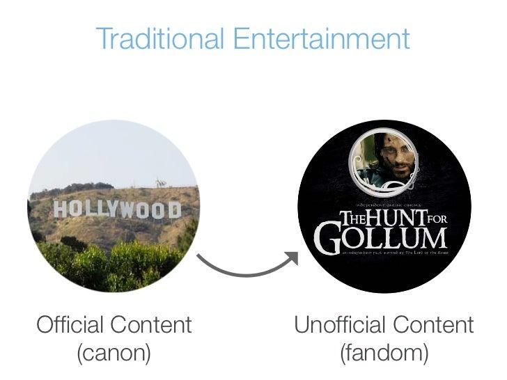 Traditional EntertainmentOfficial Content     Unofficial Content    (canon)             (fandom)