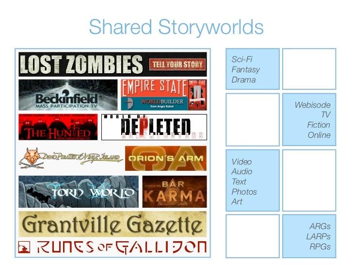 Shared Storyworlds              Sci-Fi              Fantasy              Drama                        Webisode            ...