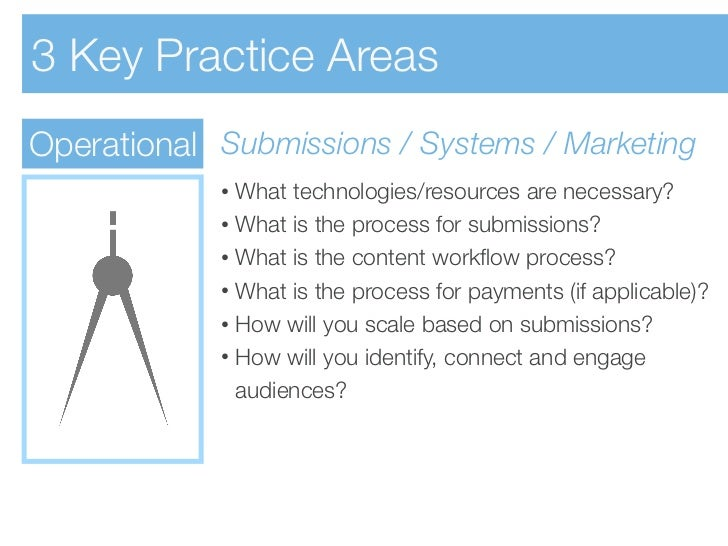 3 Key Practice AreasOperational Submissions / Systems / Marketing            • What technologies/resources are necessary? ...