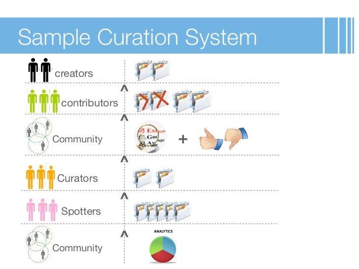 Sample Curation System   creators                   ^    contributors                   ^   Community           +         ...