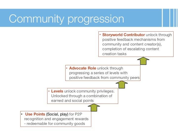 Community progression                                            • Storyworld Contributor unlock through                  ...