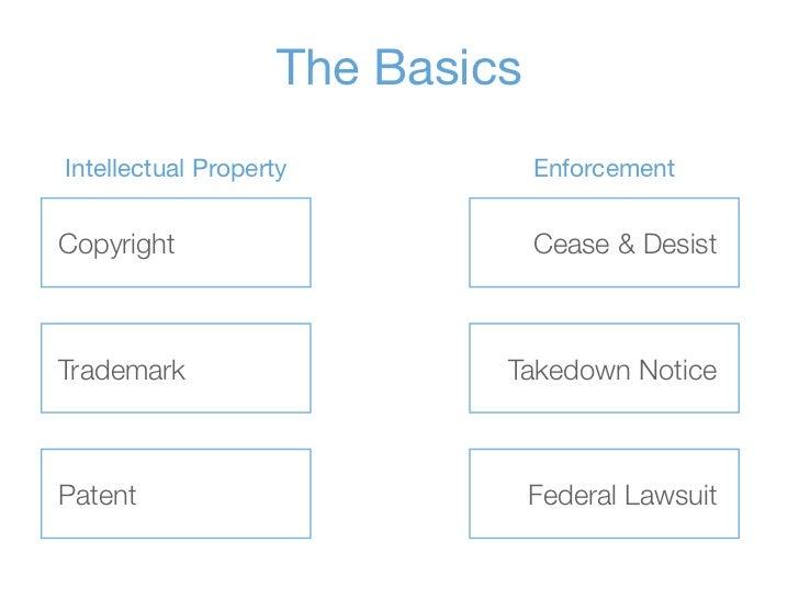 The BasicsIntellectual Property           EnforcementCopyright                       Cease & DesistTrademark              ...