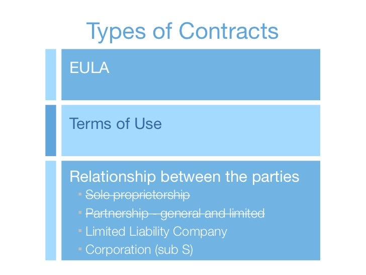 Types of ContractsEULATerms of UseRelationship between the parties  Sole proprietorship  Partnership - general and limited...