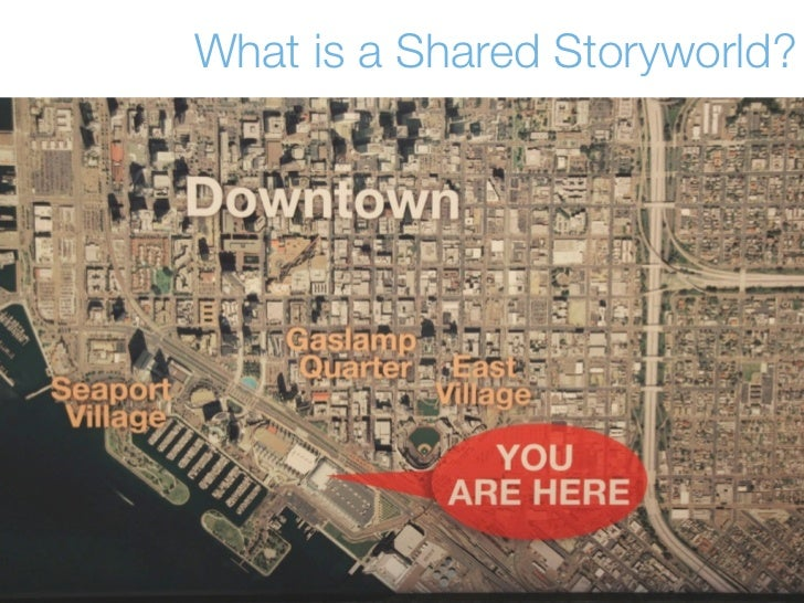 What is a Shared Storyworld?
