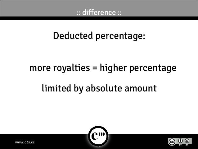 :: difference ::               Deducted percentage:       more royalties = higher percentage             limited by absolu...