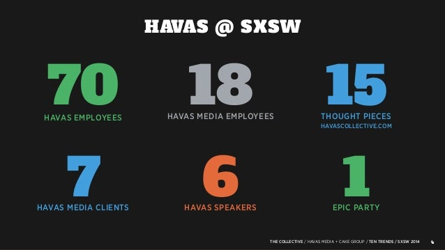 4THE COLLECTIVE / HAVAS MEDIA + CAKE GROUP / TEN TRENDS / SXSW 2014 4THE COLLECTIVE / HAVAS MEDIA + CAKE GROUP / TEN TREND...