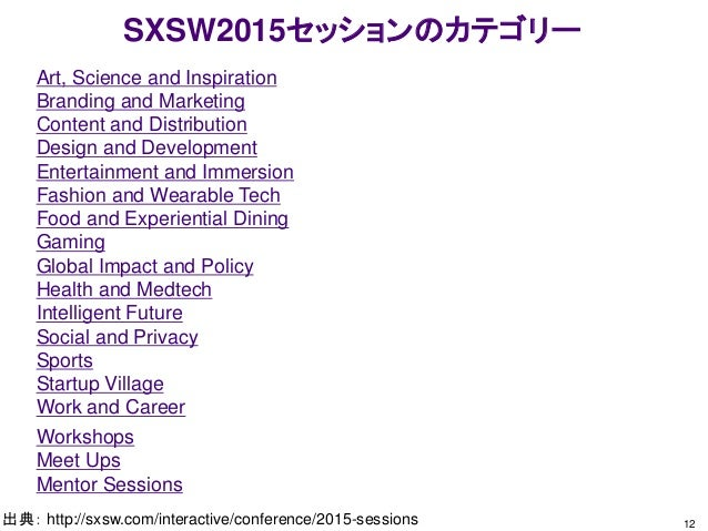 SXSW2015セッションのカテゴリー 12出典: http://sxsw.com/interactive/conference/2015-sessions Art, Science and Inspiration Branding and M...