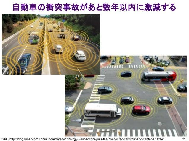 自動車の衝突事故があと数年以内に激減する 31出典: http://blog.broadcom.com/automotive-technology-2/broadcom-puts-the-connected-car-front-and-cent...