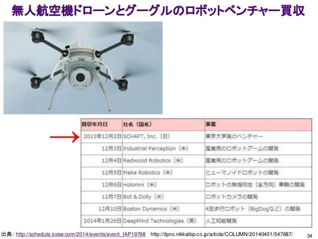 無人航空機ドローンとグーグルのロボットベンチャー買収 34出典: http://schedule.sxsw.com/2014/events/event_IAP19798 http://itpro.nikkeibp.co.jp/article/C...