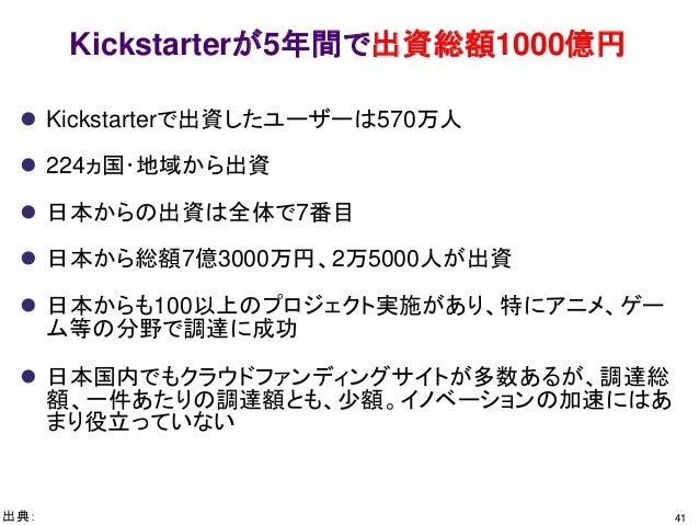 Kickstarterが5年間で出資総額1000億円 41出典:  Kickstarterで出資したユーザーは570万人  224ヵ国・地域から出資  日本からの出資は全体で7番目  日本から総額7億3000万円、2万5000人が出資 ...