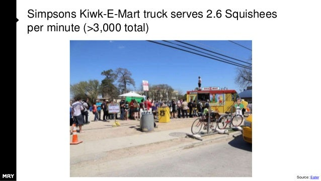 Simpsons Kiwk-E-Mart truck serves 2.6 Squishees per minute (>3,000 total) Source: Eater