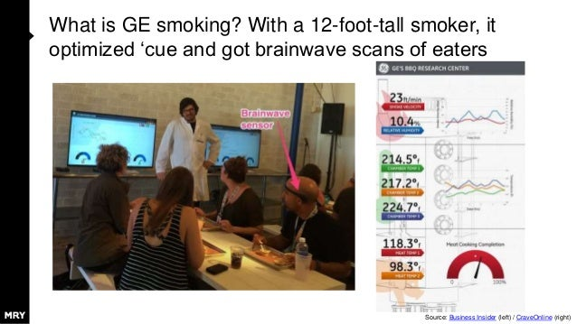 What is GE smoking? With a 12-foot-tall smoker, it optimized 'cue and got brainwave scans of eaters Source: Business Insid...