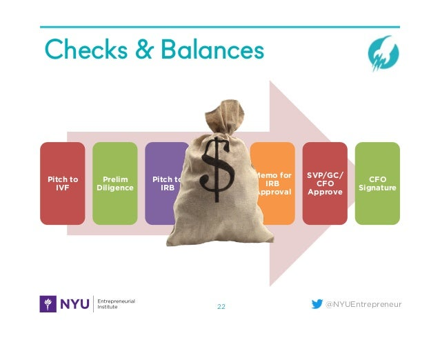 @NYUEntrepreneur Checks & Balances Pitch to IVF Prelim Diligence Pitch to IRB Diligence & Syndicate Building Memo for IRB ...