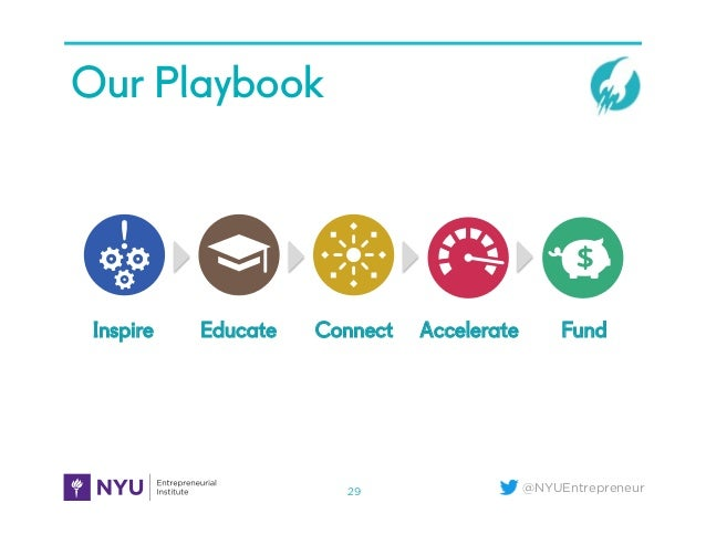 @NYUEntrepreneur Our Playbook 29 Inspire Educate Connect Accelerate Fund