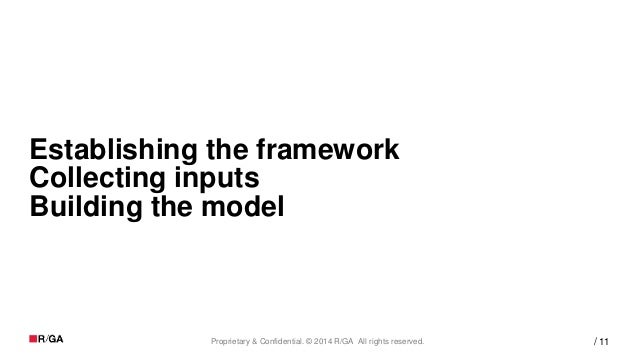 11Proprietary & Confidential. © 2014 R/GA All rights reserved. / Establishing the framework Collecting inputs Building the...