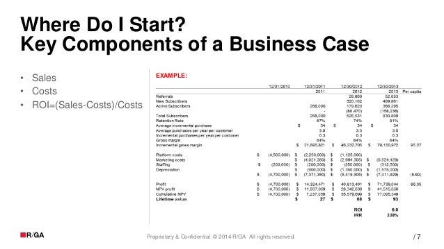 7Proprietary & Confidential. © 2014 R/GA All rights reserved. / Where Do I Start? Key Components of a Business Case • Sale...