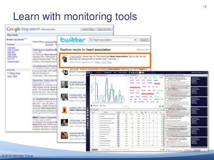 Learn with monitoring tools<br />12<br />