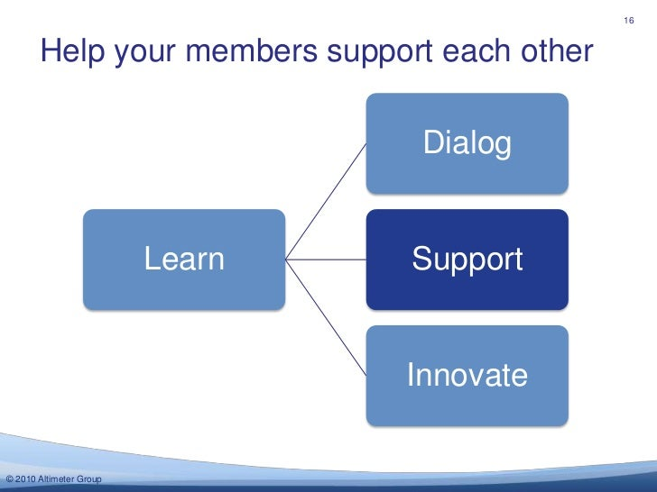 Help your members support each other<br />16<br />