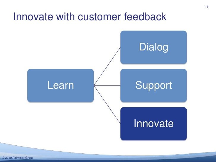 Innovate with customer feedback<br />18<br />