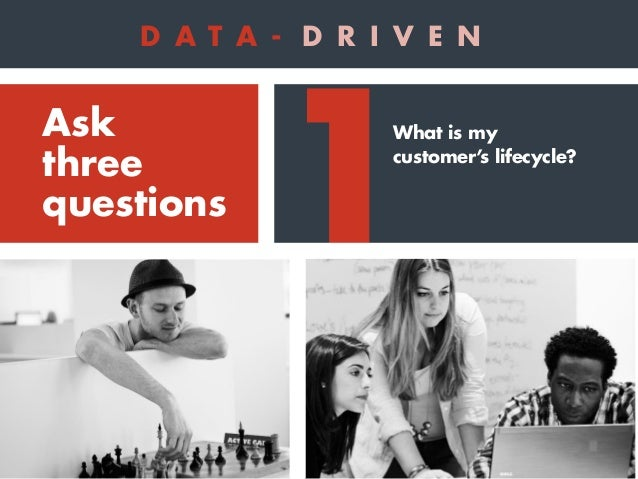 1 2 What is my customer's lifecycle? What are the appropriate times for content to play a role? Ask three questions D A T ...