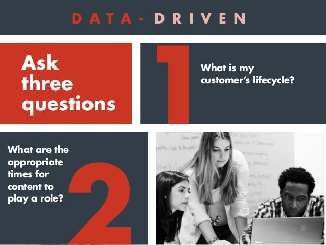 1 2 3 What is my customer's lifecycle? What are the appropriate times for content to play a role? How can I use the digita...