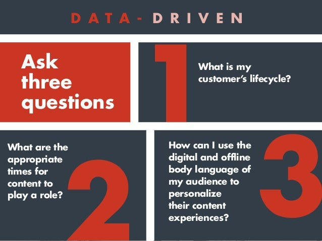 What is my customer's lifecycle? 1 The right place for content varies significantly by category and brand.
