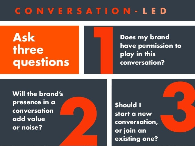 Does my brand have permission to play in this conversation?1 Think less about what to post next and more about what to do ...
