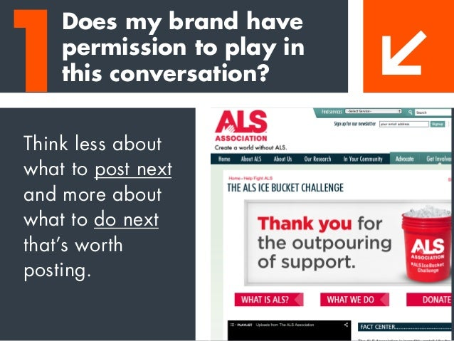 Will the brand's presence in a conversation add value or noise? 2 Real Time Right Time ≠