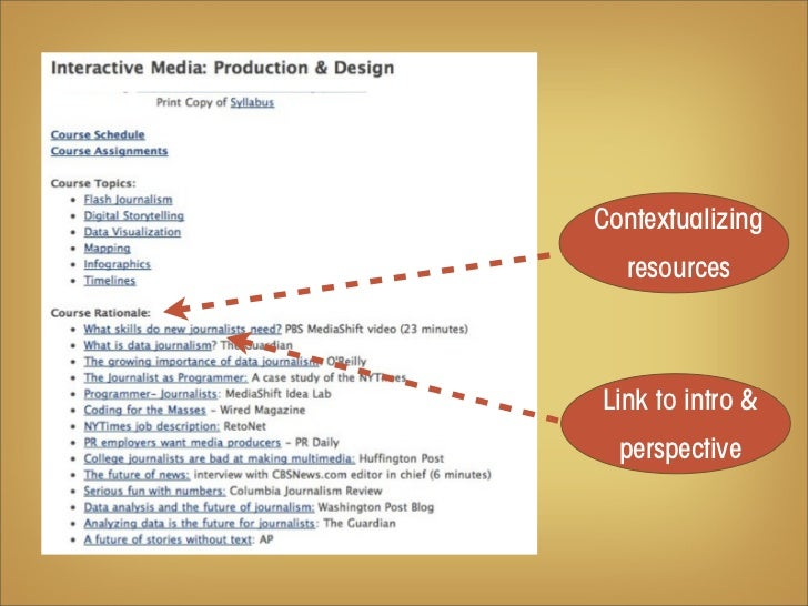 CREATE                               5 Decide on a format:   Paper.li, Scoop.it     Storify, Storiful, etc.      Wiki, CMS...