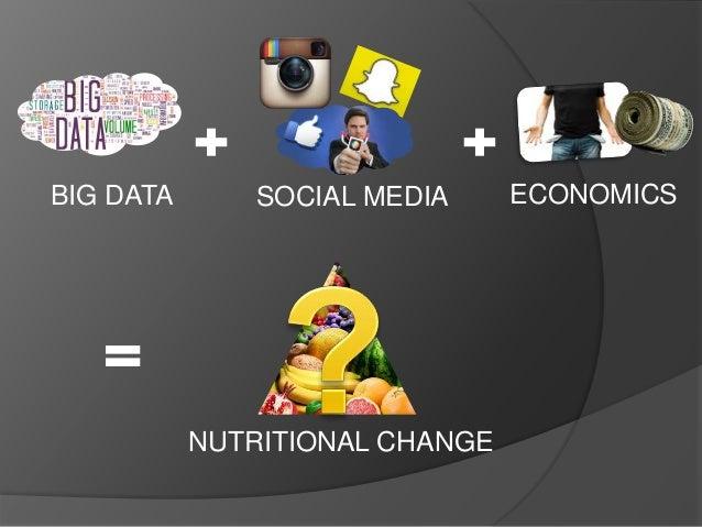 BIG DATA SOCIAL MEDIA ECONOMICS  NUTRITIONAL CHANGE