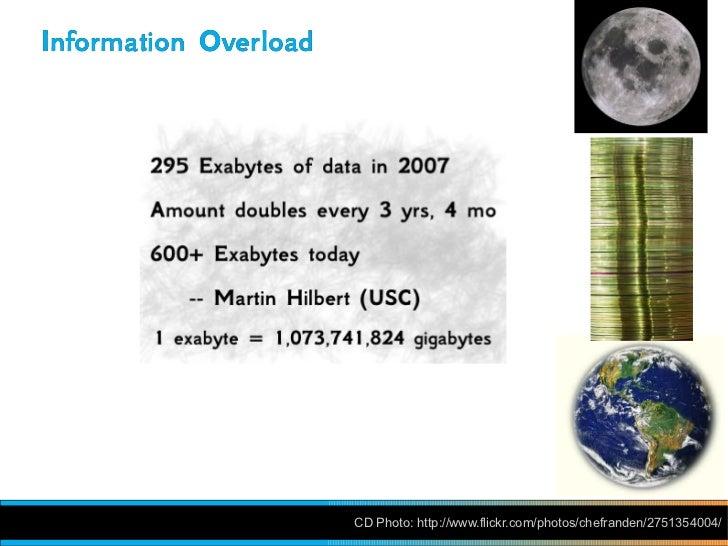 SXSW Hacking RSS: Filtering & Processing Obscene Amounts of Information Slide 2