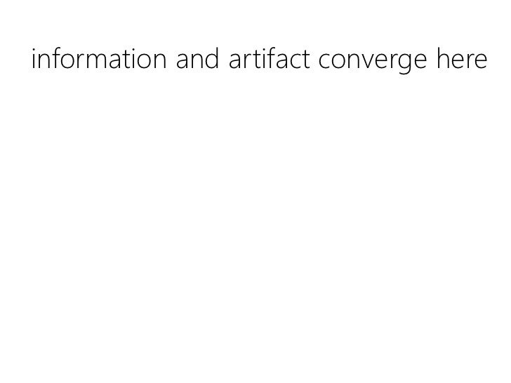 information and artifact converge here<br />