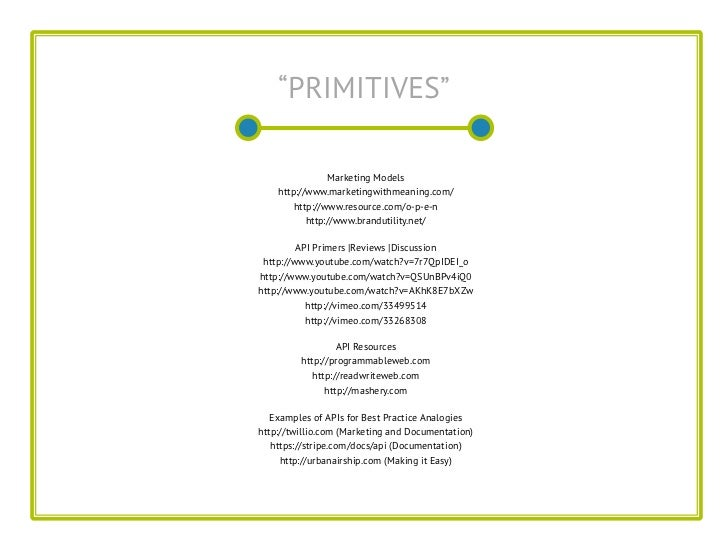 Brand As API - SXSW 2012 Presentation