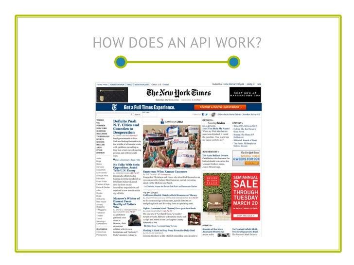HOW DOES AN API WORK?