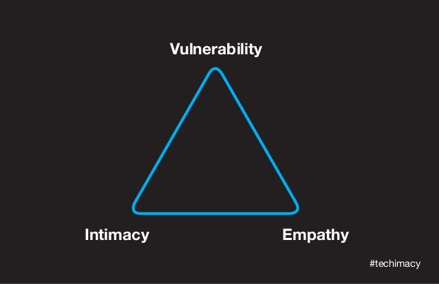 vulnerability and intimacy
