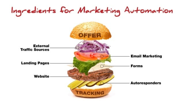 Bootstrap It! Marketing Automation for Small Business (SXSW Workshop)