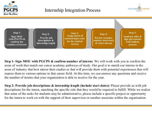 pgcps career academy internships