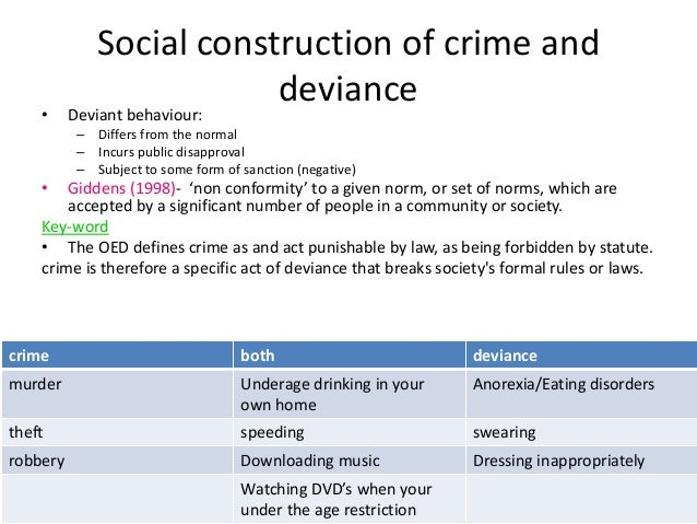 social construction of crime Social construct definition at dictionarycom, a free online dictionary with pronunciation, synonyms and translation look it up now.