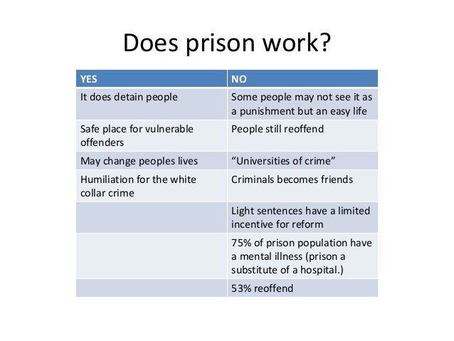 does prisons work (non-parole) prison term set, followed  prisoners find work when they leave   can do community projects under supervision category 1 – can go into the.