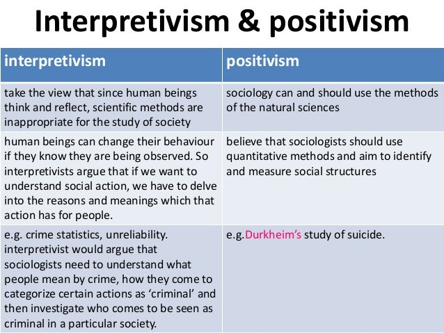 natural crime vs legal positivism essay Of the debate between natural law and legal positivism that demonstrates that the essays on legal positivism (oxford: oxford university press, 1996.
